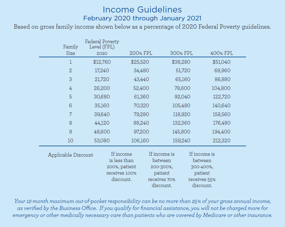 Income-Guidelines-Image.png